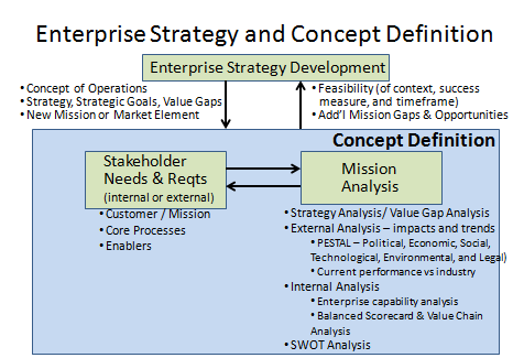 contribution of enterprise systems Information systems for business functions 121 supporting business functions in an enterprise with information the principal business functions in a business firm are: 1 marketing and sales 2 production 3 accounting and finance 4 human resources figure 121: outlines a general view of information systems supporting a company's.