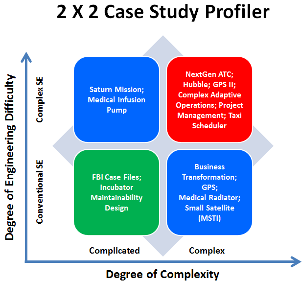 organizational pay analysis a case study Organization structure changes at body shop case duration (min): 45-60 organizational behaviour (ob) organization structure and design worldwide student self-administered case study.
