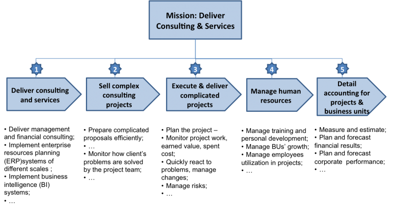 File:MissionAndCapabilities.png