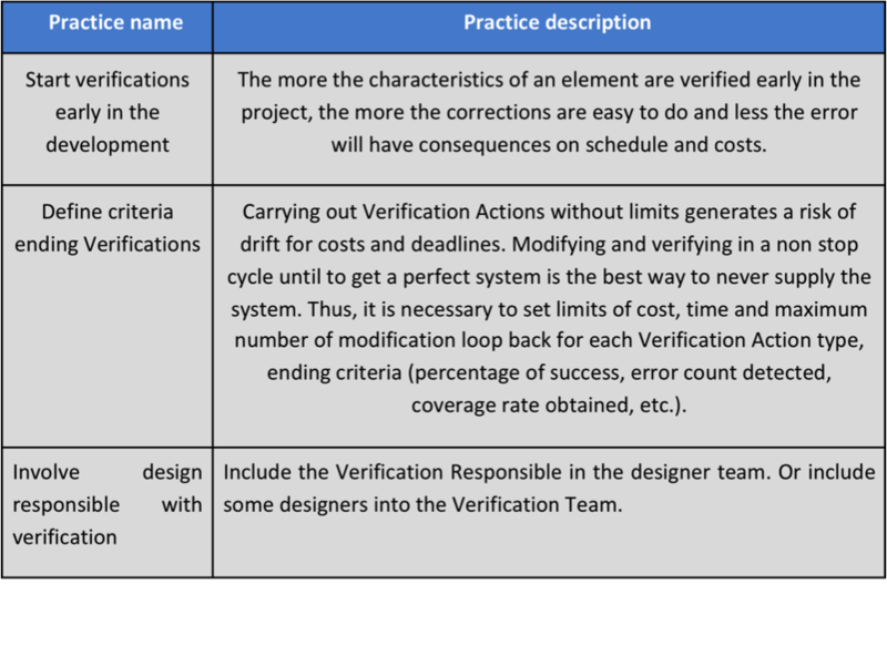File:Proven practices with System Verification.png