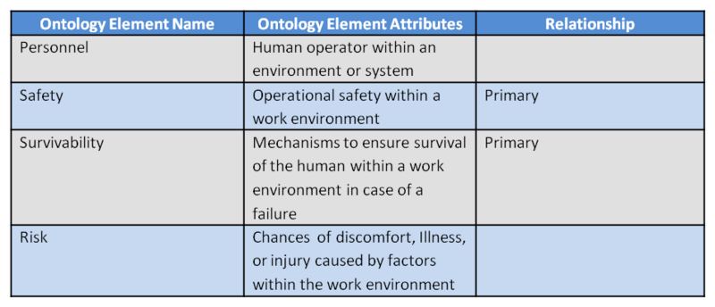 File:Table Occupational Health Work Ontology.png