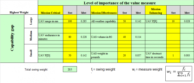 File:Swing Weight Matrix DM.png